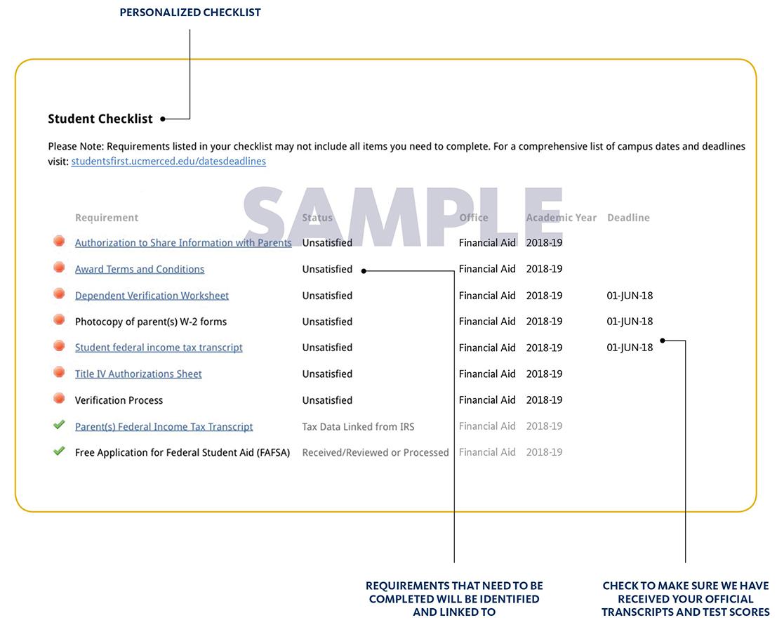 Sample Student Checklist